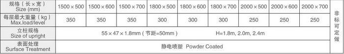中b货架规格表