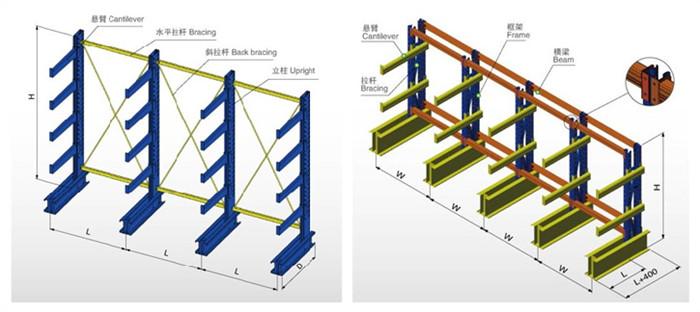 单悬臂货架结构图