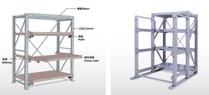 模具架结构示意图